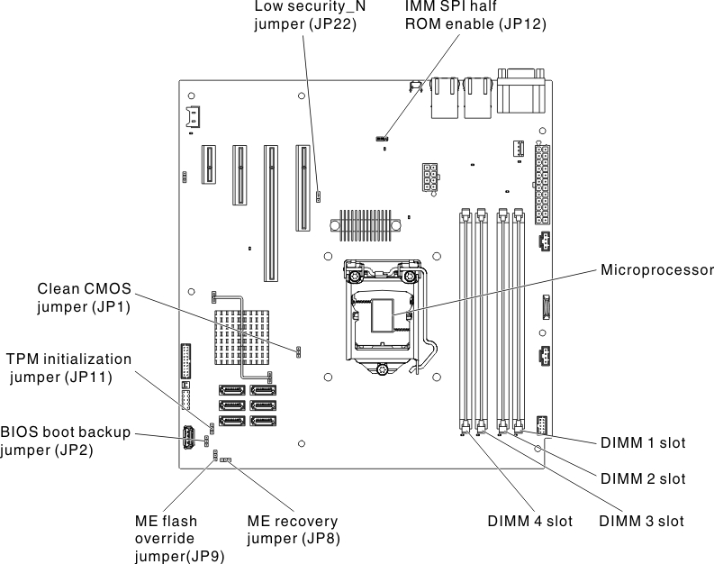 System-board switches and jumpers - Lenovo System x3100 M4 on m16 schematic diagram, ar-15 schematic diagram, ak-47 schematic diagram,