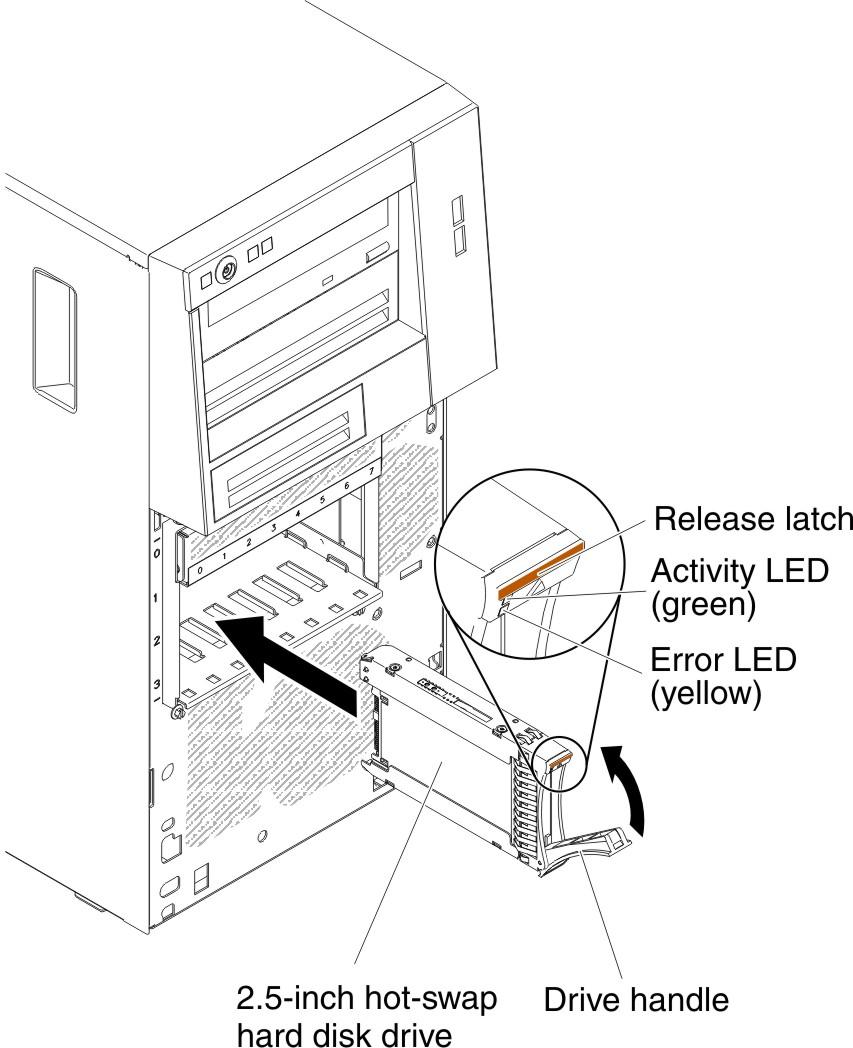 installing a hot-swap hard disk drive
