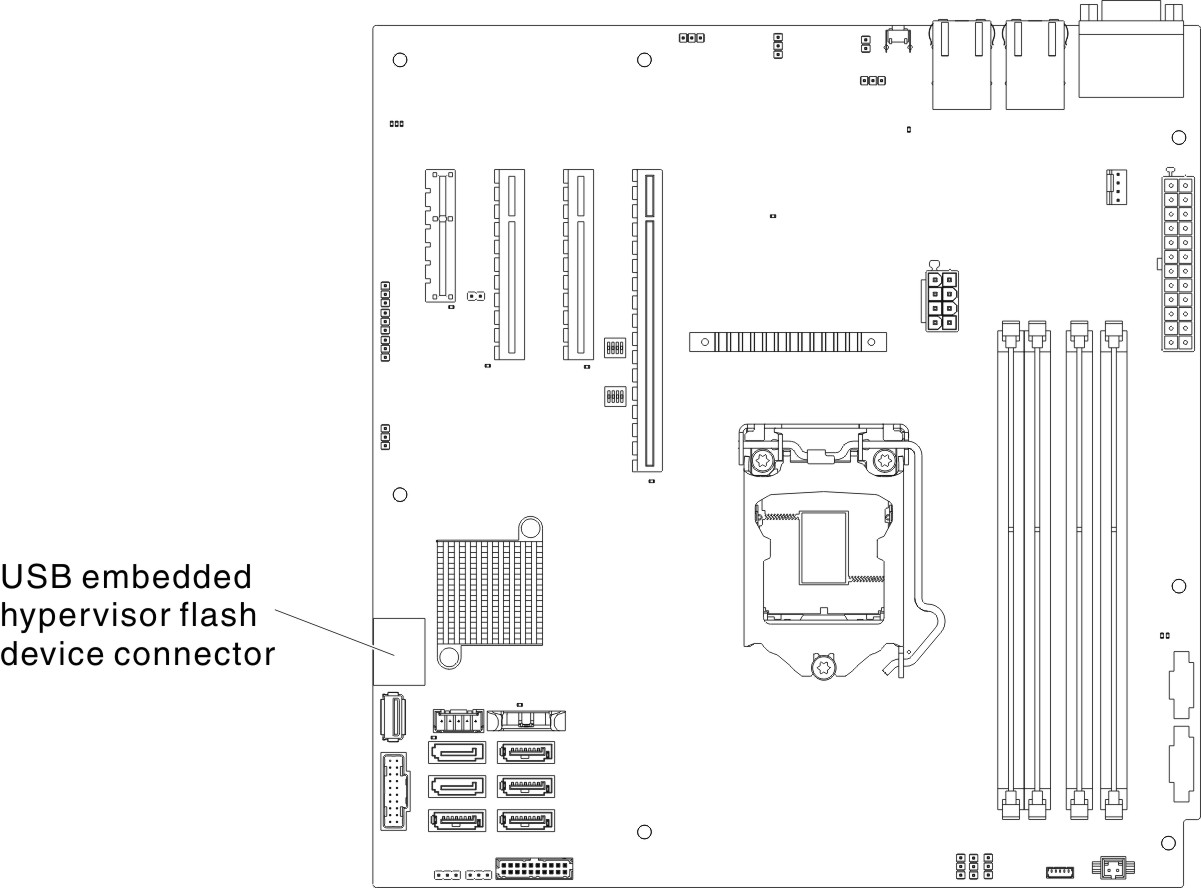 Removing A Usb Embedded Hypervisor Flash Device Lenovo System X3100 M5 Power Supply Wiring Diagram Connector Location On Board For 4u Server Model With Non