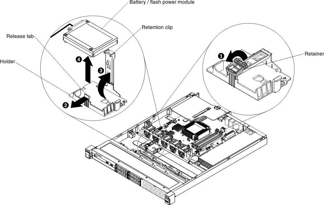 Removing A Raid Adapter Battery Or Flash Power Module