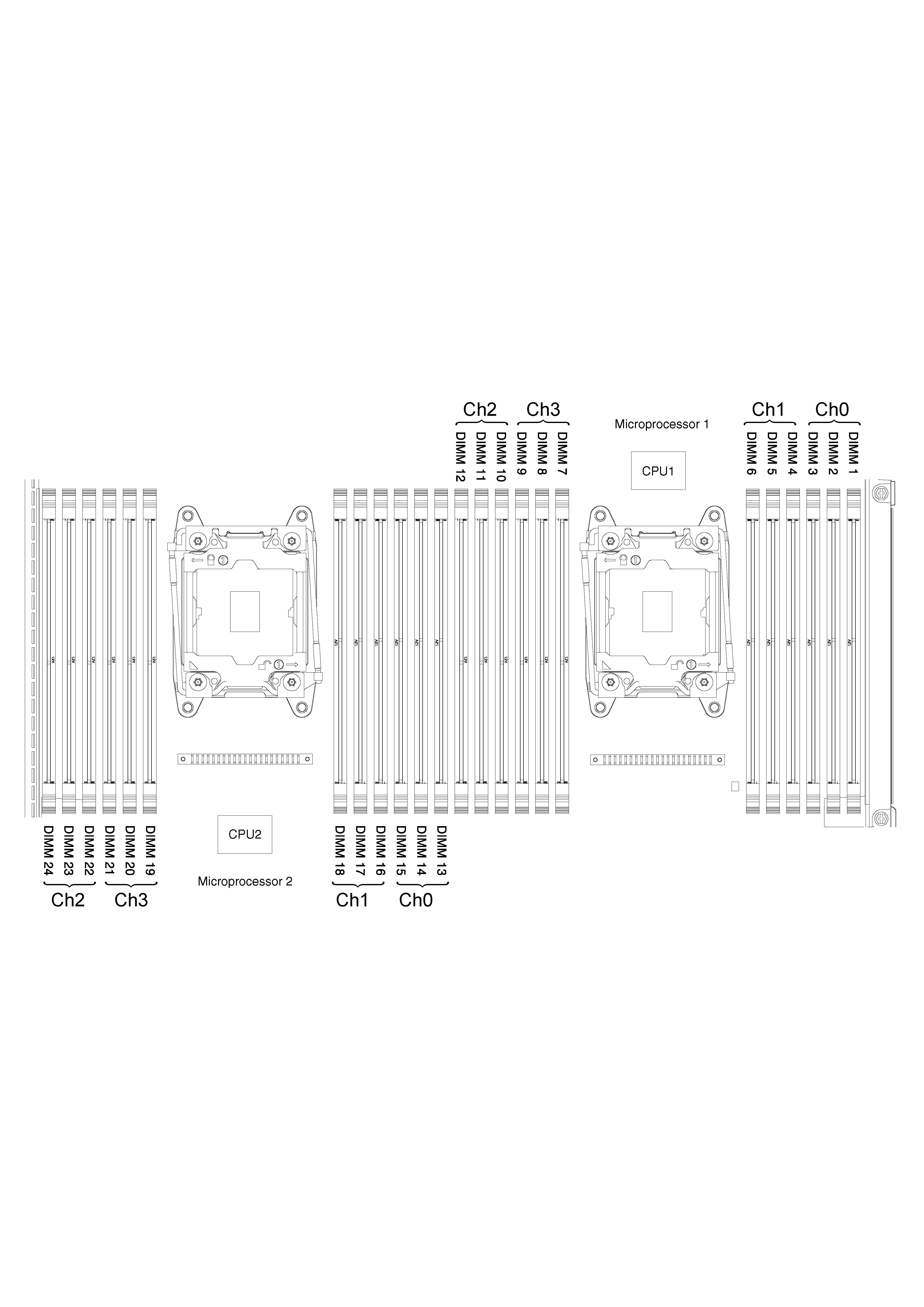 Memory module installation - Lenovo System x3550 M5