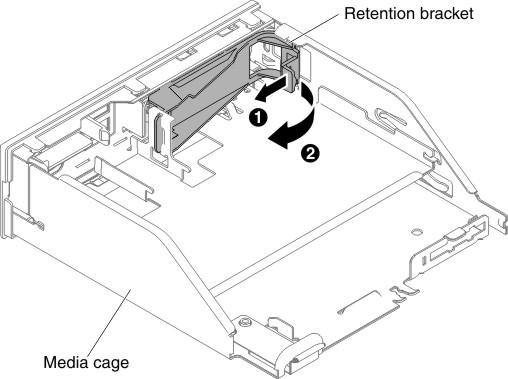 Lcd Diagram