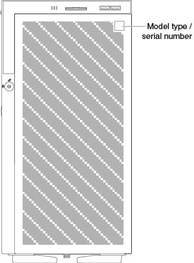 serial number lenovo