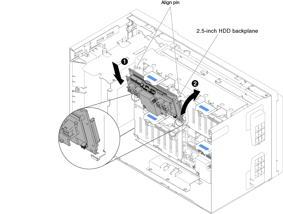installing the 2 5 inch hard disk drive backplane lenovo system Epic Interface Diagram 2 5 inch hdd backplane installation