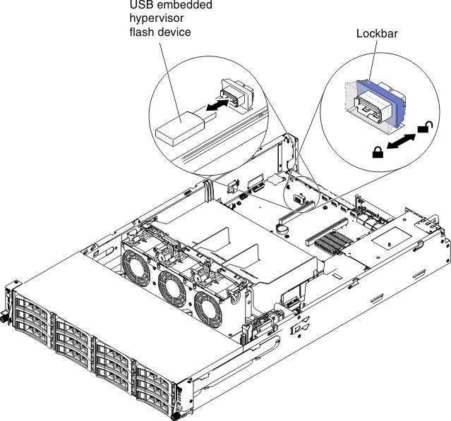 Usb Computer Diagram