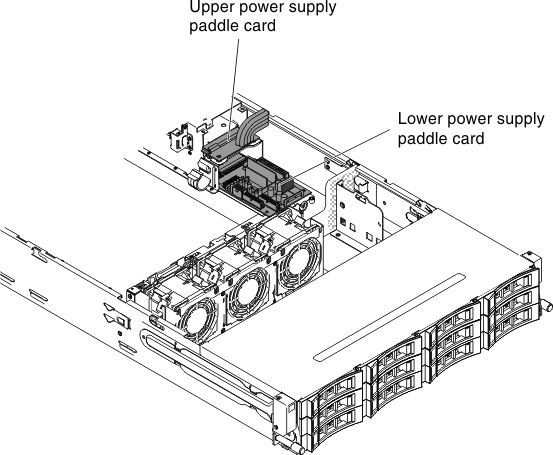 removing the upper power supply card from the power