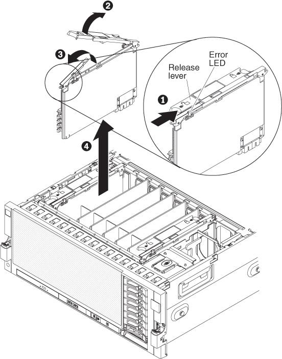 Ibm X3850 Manual