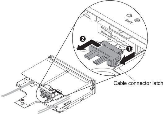 Removing The Cddvd Cable