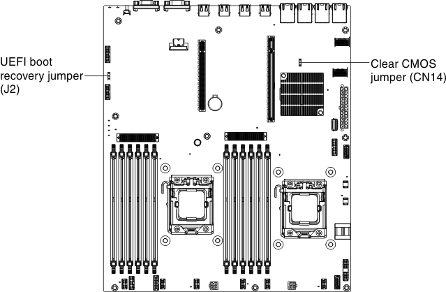 System-board switches and jumpers - System x3530 M4