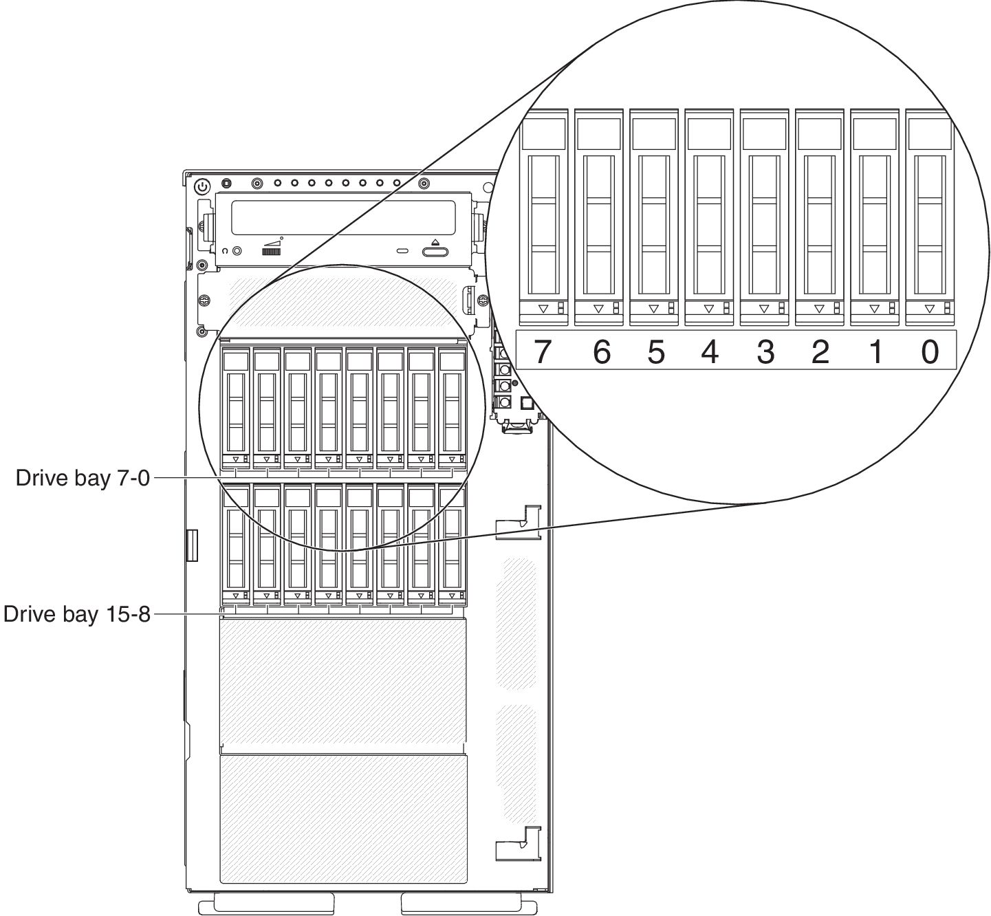 Hard Disk Drive Installation Lenovo System X3500 M4 Diagram Mounting Server With Sixteen 25 Inch Drives