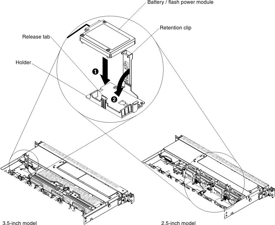replacing a raid adapter battery or flash power module