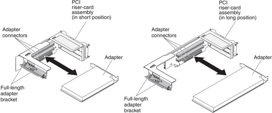 installing an adapter
