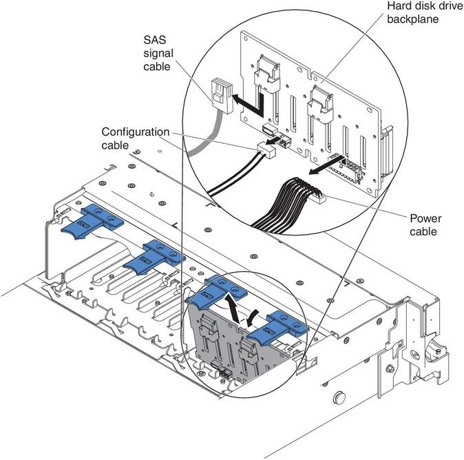 installing a sas  sata 8 pac hdd option