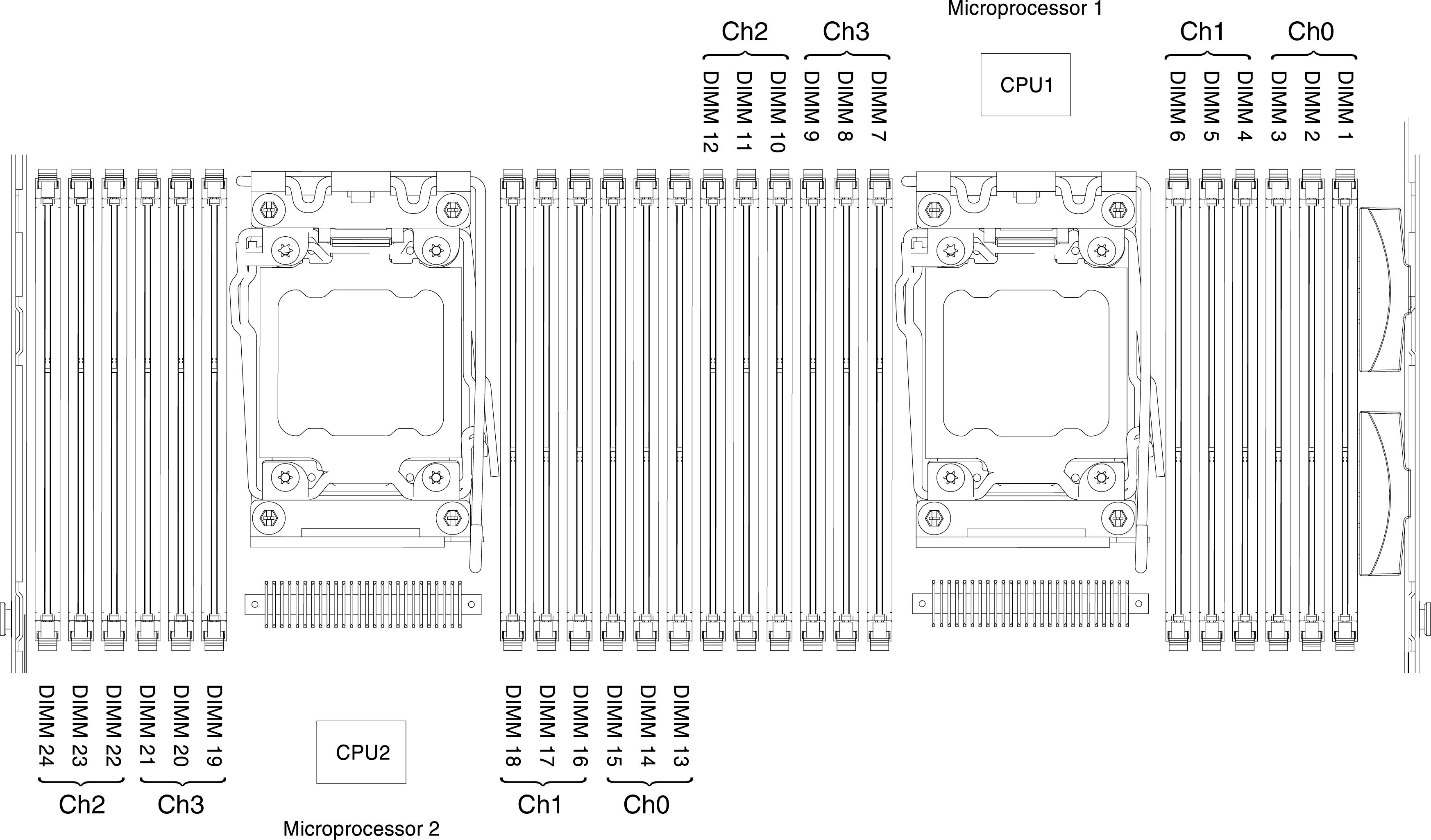 Intel X520 Dual Port 10 GbE Embedded Adapter x3550 M4 x3650 M4 49Y7982 49Y7980