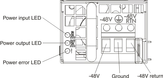 Rear view - IBM System x3550 M3