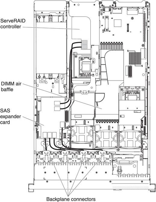 Installing a SAS/SATA 8 Pac HDD option - System x3650 M3