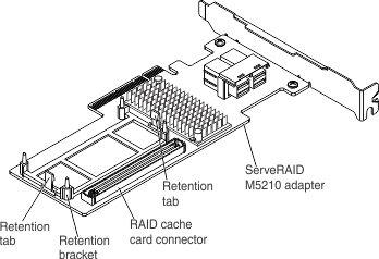 Installing the optional ServeRAID M5210 SAS/SATA Controller