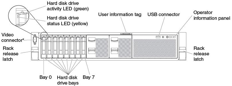 redbook x3650 m5